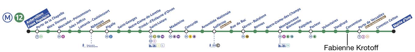 Contact fabienne krotoff ost opathe d o - Plan metro paris porte de versailles ...