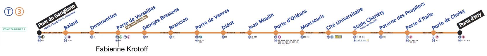 Contact fabienne krotoff ost opathe d o for Porte de versailles plan